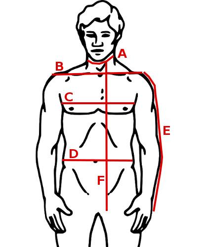 Maßnehmen am Körper